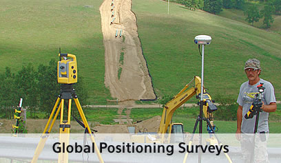 Global Positioning Surveys